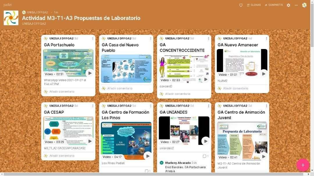 Propuestas de laboratorios desde los GA, que han venido reuniendose para co-crear su labotaorio dependiendo de su zona terrotorial, contexto y tema a desarrollar.